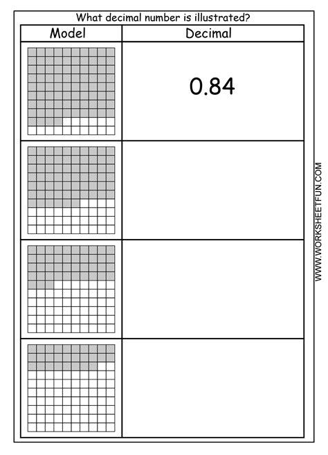 decimal model hundredths  worksheets