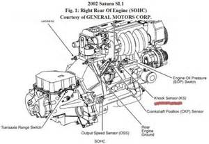 saturn sl2 dohc engine diagram similiar saturn 1 9 engine performance parts keywords 2001 saturn sl2 engine diagram in addition saturn