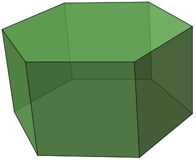 What Do You Call The Side Of A Boat by What Is The Name Of A 3d Hexagon Quora