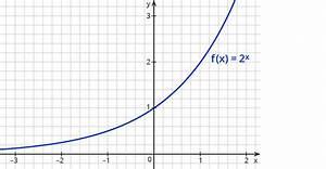 Exponentielles Wachstum Berechnen : untersuchen der exponentialfunktion 1 ~ Themetempest.com Abrechnung