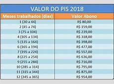 Como calcular PIS 2017 → SAIBA AQUI COMO CALCULAR!