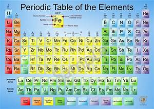 2020 A2 Periodic Table Poster