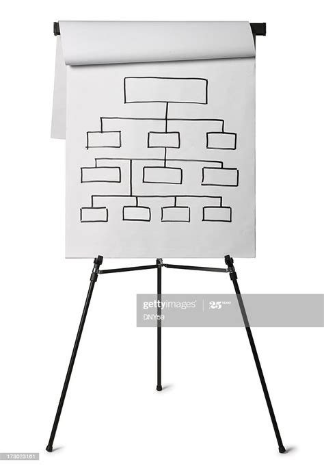 This is a java implementation of the hypixel api. Flip Chart High-Res Stock Photo - Getty Images