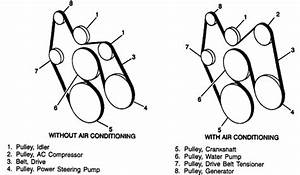 26 2000 Ford F150 Serpentine Belt Diagram Without Ac