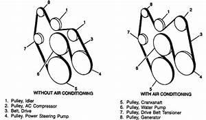 A  C Bypass Serpentine Belt - Page 2 - Blazer Forum