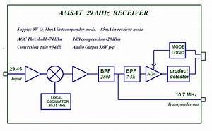 G0mrf 29 45 Mhz Receiver Project