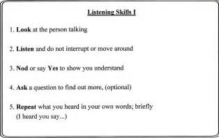 Active Listening Skills Worksheets