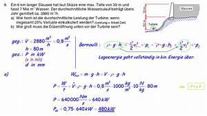 Leistung Watt Berechnen : strom aus regenwasser buergerzukunft ~ Themetempest.com Abrechnung