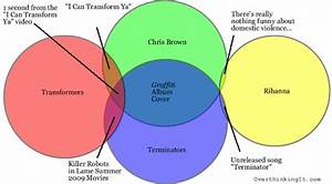 Chris Brown  Rihanna  Terminator  And Transformers  A Venn Diagram