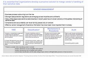 29 images of supplier management plan template infovianet for Vendor management program template