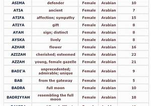 Lucky Arabic Baby Girl Names with Meaning - 02 - YouTube