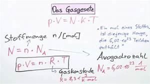 Volumen Berechnen Chemie Formel : temperatur druck volumen das gasgesetz physik online lernen ~ Themetempest.com Abrechnung