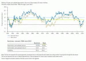 Reales Bip Berechnen Beispiel : aktien was bewegt kurse ~ Themetempest.com Abrechnung