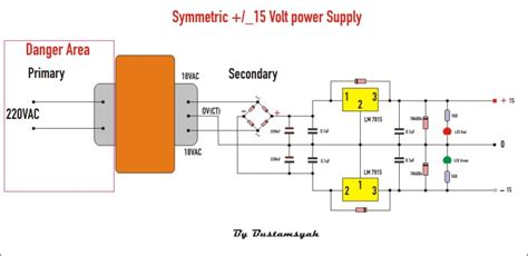 The Basic Power Supply Unit Design Diagram Guide