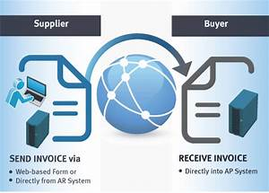 what is e invoicing e invoicing basics With e invoicing system