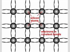 bond What type of bonding occurs in isolated silicon