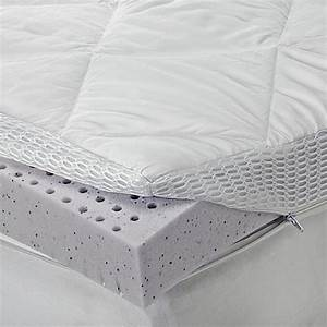 Sheexr theragel memory foam mattress topper bed bath for Bed bath and beyond memory foam mattress topper queen