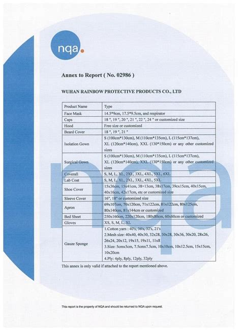 wuhan rainbow protective product coltd