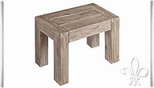 Gartenmöbel Für Draußen : kleine gartenbank boyle ohne lehne grau ~ Markanthonyermac.com Haus und Dekorationen