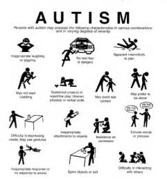Are Your Children Running on Empty  Mental Health and Behavior Autism