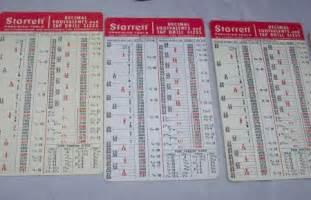 Printable Starrett Tap Drill Chart