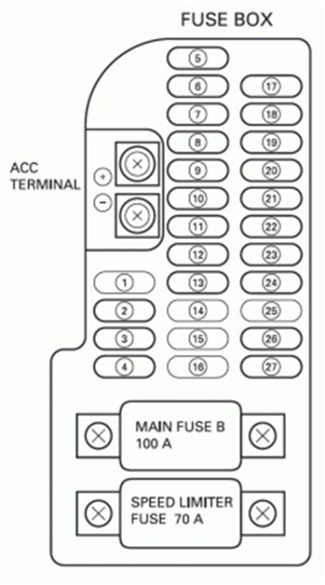 Fuse Box Clock by Clock Tripmeter Resets When Ingnition Is Turned