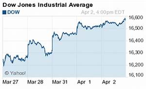 Dow Jones Today Gains On This Top Market Moving News Economy