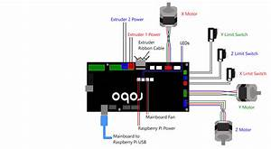 Robo C2 Mainboard Wiring Diagram  U2013 Robo Help Center