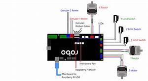 Robo C2 Mainboard Wiring Diagram  U2013 Robo Help Center