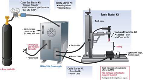 tig welding principle working equipments