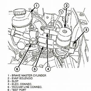 2001 jeep grand cherokee vacuum line diagram With additionally 2002 buick century likewise 2004 impala power steering