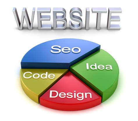 Website And Seo by Advantages Of Hiring A Web Design Agency