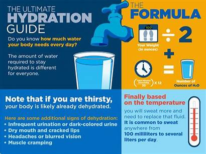 Tips Hydration Hydrated Stay Water Staying Summer
