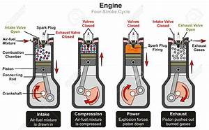 4 Stroke Engine Diagram Labeled  U2022 Downloaddescargar Com