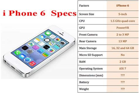 iphone 6 specifications image gallery iphone 6 specifications and features