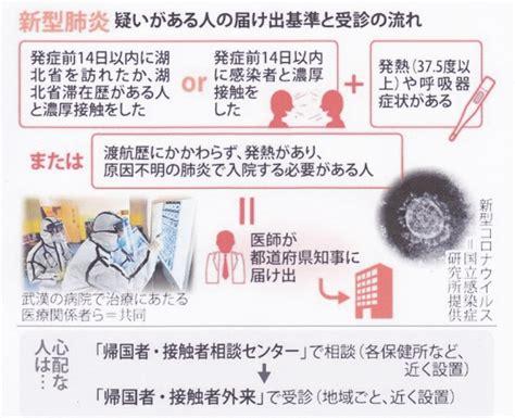 感染 症 予防 法