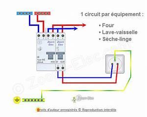 Brancher Un Lave Vaisselle : sch mas de circuits lectriques sp cialis s installation ~ Dailycaller-alerts.com Idées de Décoration