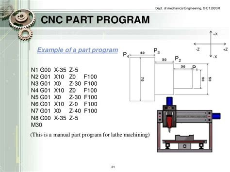 part programming cnc recent advancement of cnc technology