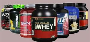 Newest Bodybuilding Supplements
