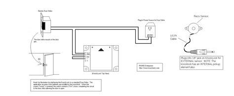 knocklock wiring diagrams