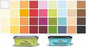 Wandfarbe Sprühen Test : wandfarben test wandfarben test ~ A.2002-acura-tl-radio.info Haus und Dekorationen