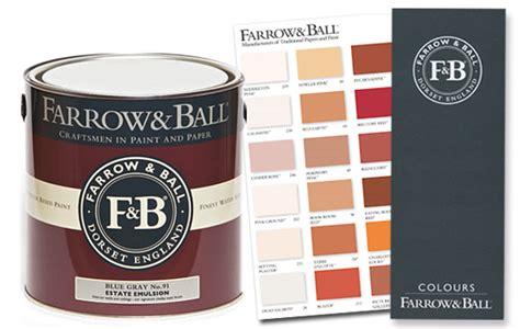 Hochwertige Farben Für Decken, Wände, Holzböden Und