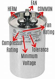 How To Replace A Central Air Conditioning Capacitor  With