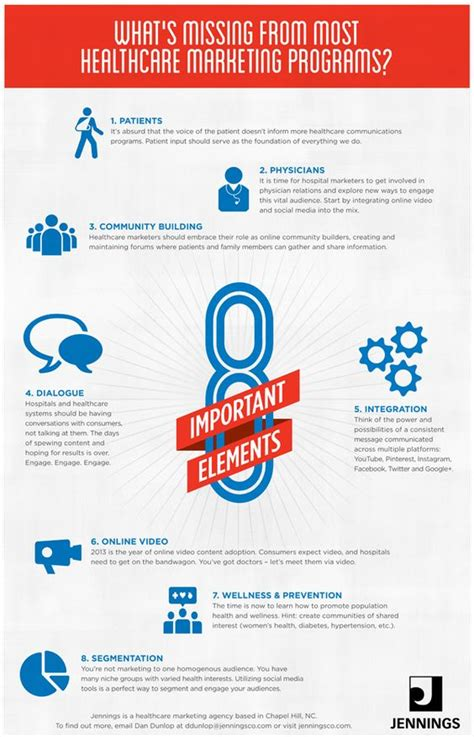 marketing programs marketing program marketing and infographic on
