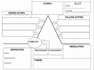 Writing  Plot Worksheets  U2013 A Writing Vice