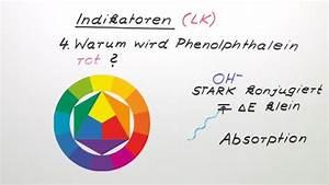Schwefelsäure Ph Wert Berechnen : indikatoren einfach erkl rt inkl bungen ~ Themetempest.com Abrechnung