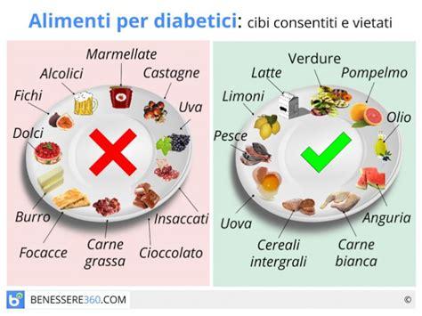 Dieta consigliata per i diabetici