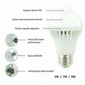 Ampoule Led Auto : ampoule led sensor ~ Voncanada.com Idées de Décoration