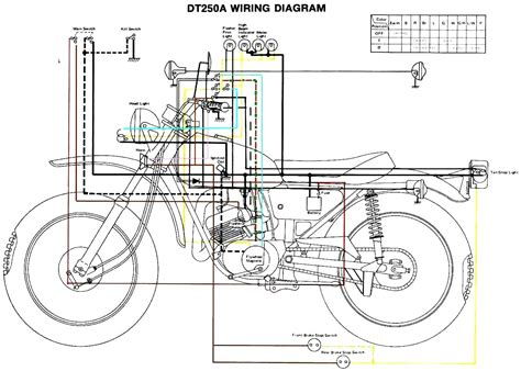 diagram basic motorcycle wiring diagram symbols