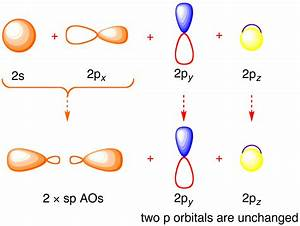Bonding Orbitals In Acetylene  Ethyne  Sp